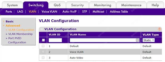 How to setup VLANs for CCTV cameras (Easy explanation