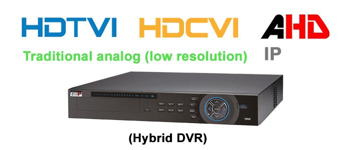 DVR kết hợp TVI CVI AHD và IP