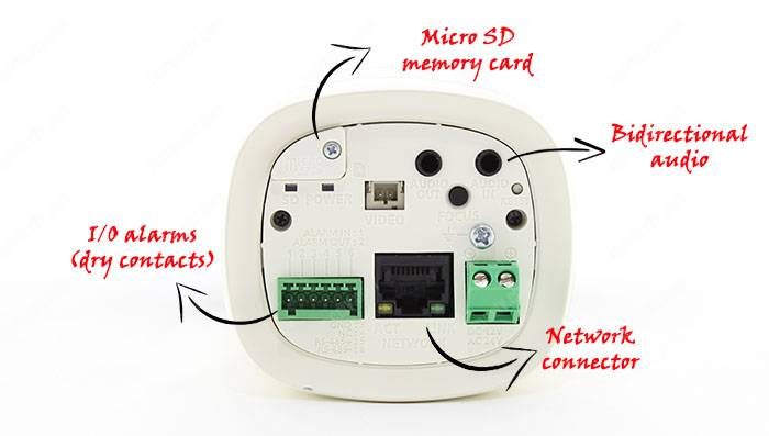 IP camera for LPR