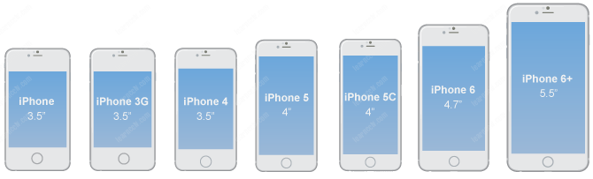 Mobile sizes