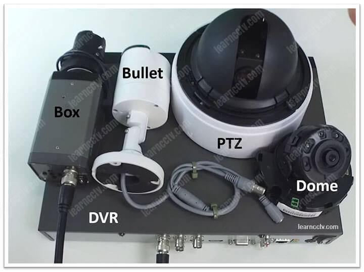 Security cameras and DVR