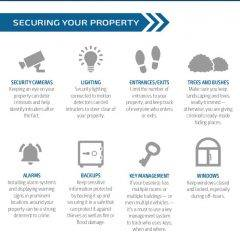 Security tips for Small Businesses Infographic