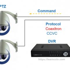 PTZ camera coaxial control