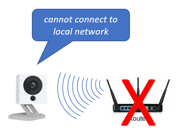 Wyze Cam Cannot connect to the local network