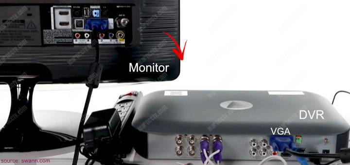 Swann DVR connected to monitor