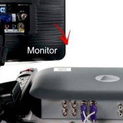 Swann DVR connected to a monitor