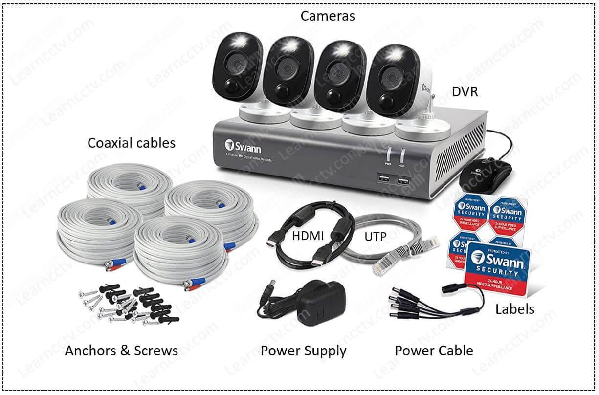 Swann installation kit