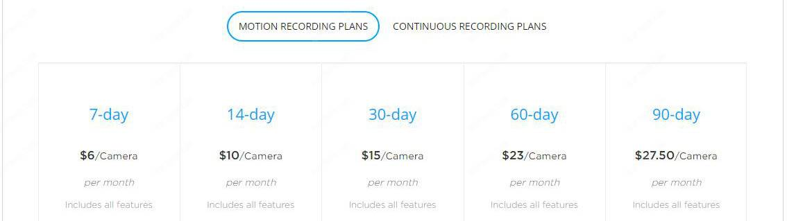 Amcrest Cloud Recording Price