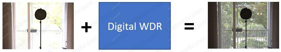 Digital WDR Concept