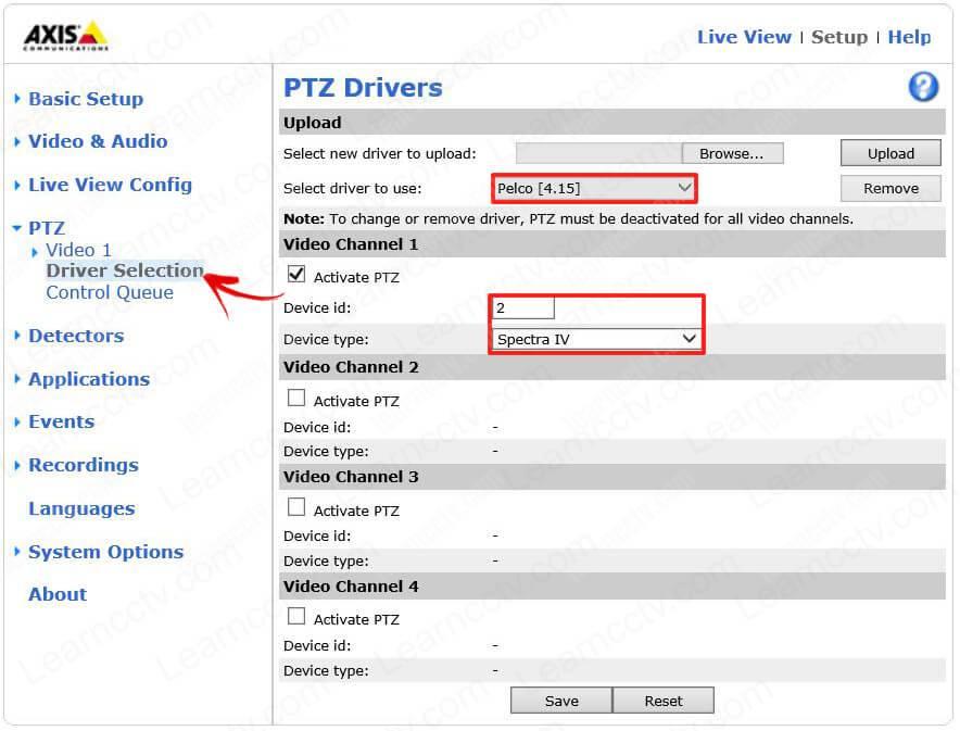 Axis Encoder PTZ Drives