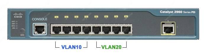 Cisco Catalyst 2960 PD