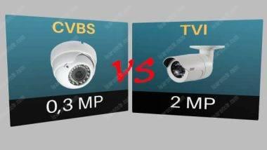 HD-TVI Advantages