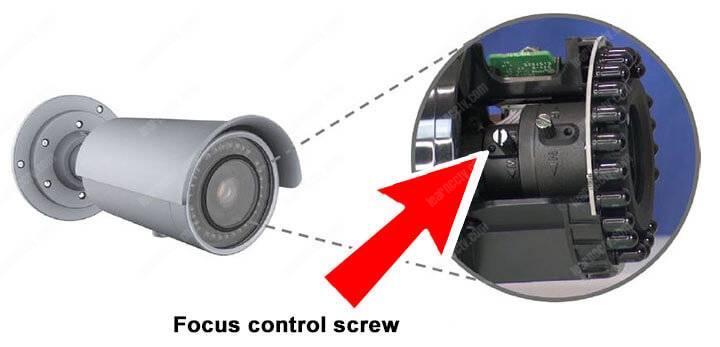 Bullet camera with a varifocal lens