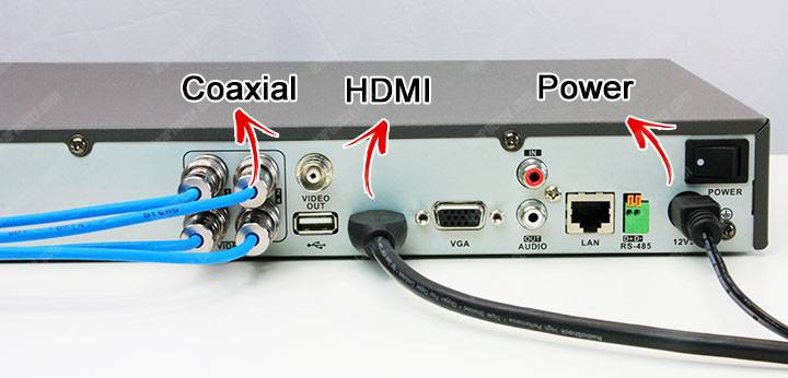 Hikvision DVR rear part connection
