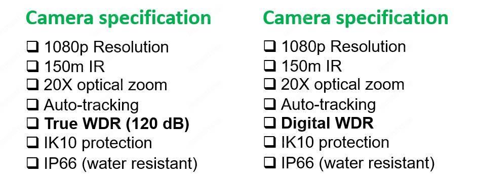 True WDR vs Digital WDR