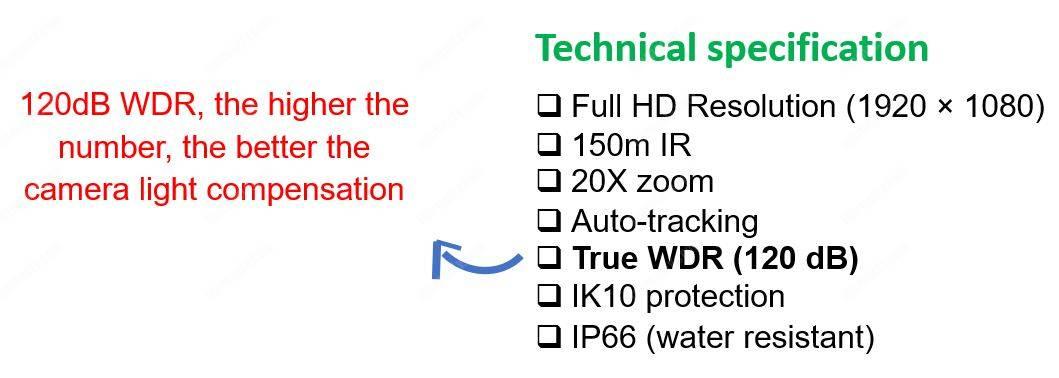 WDR camera specs