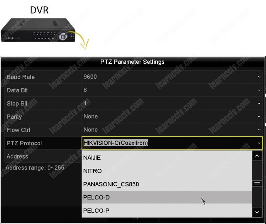 Thiết lập điều khiển DVR PTZ