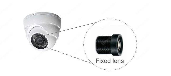 Security camera with fixed lens