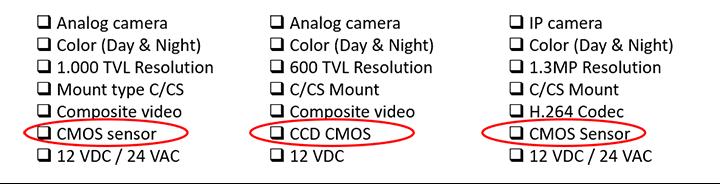 CCD VS CMOS camera examples