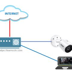 Zosi IP camera setup