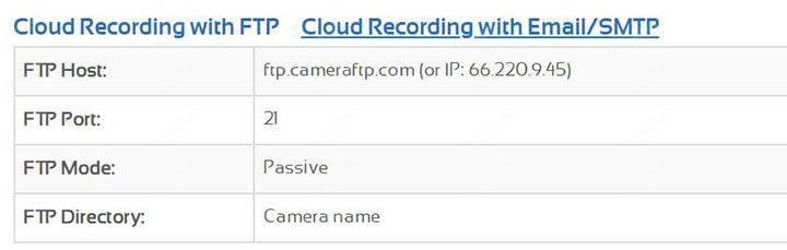 Thông tin FTP Máy chủ CameraFTP