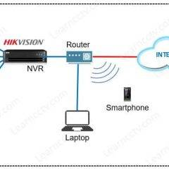 Network Diagram with UTP cable