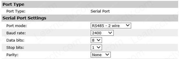 Axis Encoder Com Ports