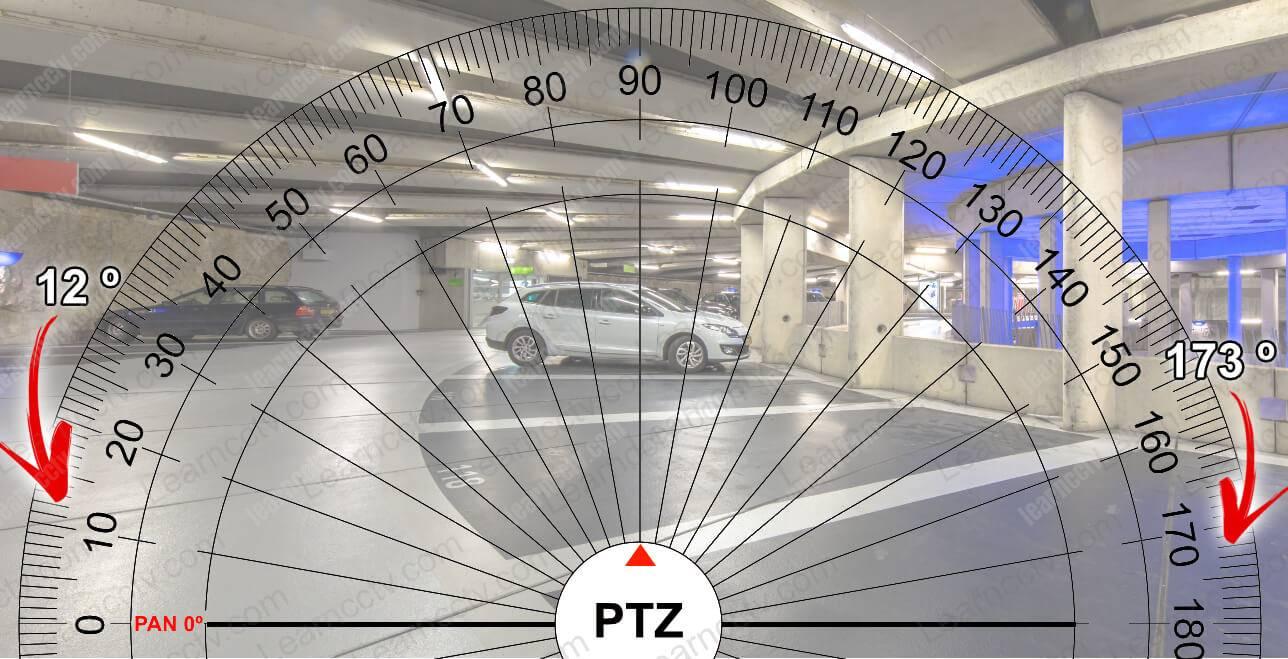 Axis PTZ limits